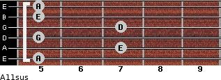 A11sus for guitar on frets 5, 7, 5, 7, 5, 5