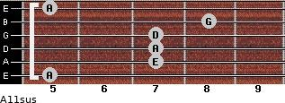 A11sus for guitar on frets 5, 7, 7, 7, 8, 5