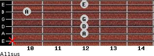 A11sus for guitar on frets x, 12, 12, 12, 10, 12