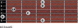 A11sus\G for guitar on frets 3, 0, 2, 1, 3, 3