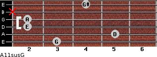 A11sus\G for guitar on frets 3, 5, 2, 2, x, 4