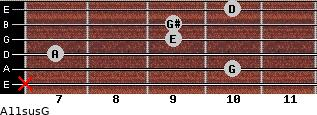 A11sus\G for guitar on frets x, 10, 7, 9, 9, 10