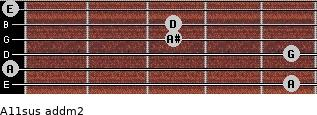 A11sus add(m2) for guitar on frets 5, 0, 5, 3, 3, 0