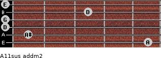 A11sus add(m2) for guitar on frets 5, 1, 0, 0, 3, 0