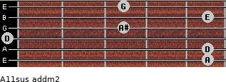 A11sus add(m2) for guitar on frets 5, 5, 0, 3, 5, 3