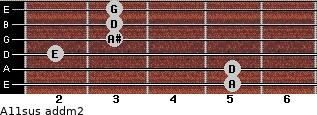 A11sus add(m2) for guitar on frets 5, 5, 2, 3, 3, 3