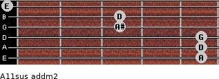 A11sus add(m2) for guitar on frets 5, 5, 5, 3, 3, 0