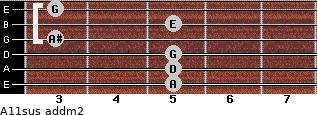 A11sus add(m2) for guitar on frets 5, 5, 5, 3, 5, 3