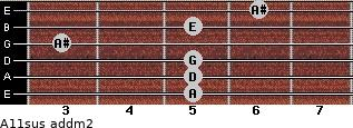 A11sus add(m2) for guitar on frets 5, 5, 5, 3, 5, 6