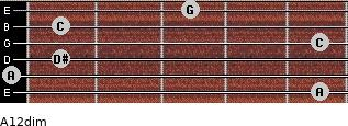 A1/2dim for guitar on frets 5, 0, 1, 5, 1, 3
