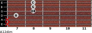 A1/2dim for guitar on frets x, x, 7, 8, 8, 8