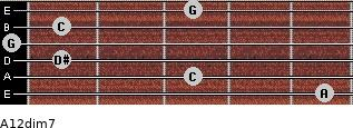 A1/2dim7 for guitar on frets 5, 3, 1, 0, 1, 3