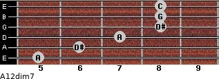 A1/2dim7 for guitar on frets 5, 6, 7, 8, 8, 8