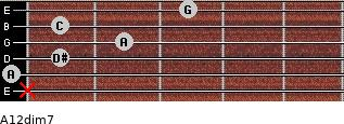 A1/2dim7 for guitar on frets x, 0, 1, 2, 1, 3
