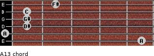 Aº13 for guitar on frets 5, 0, 1, 1, 1, 2