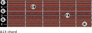 A13 for guitar on frets 5, 0, 4, 0, 2, 0