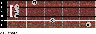 Aº13 for guitar on frets 5, 3, 1, 1, 1, 2