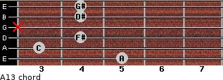 Aº13 for guitar on frets 5, 3, 4, x, 4, 4