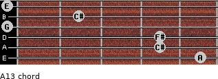A13 for guitar on frets 5, 4, 4, 0, 2, 0