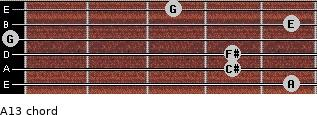 A13 for guitar on frets 5, 4, 4, 0, 5, 3