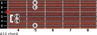 A13 for guitar on frets 5, 4, 4, x, 5, 5