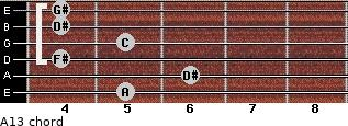 Aº13 for guitar on frets 5, 6, 4, 5, 4, 4