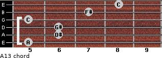 Aº13 for guitar on frets 5, 6, 6, 5, 7, 8
