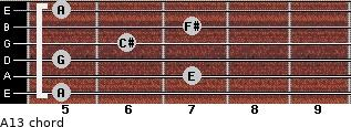 A13 for guitar on frets 5, 7, 5, 6, 7, 5