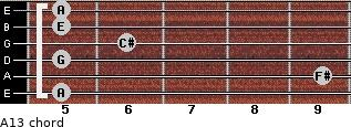 A13 for guitar on frets 5, 9, 5, 6, 5, 5