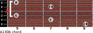 A13/Db for guitar on frets 9, 7, 5, x, 7, 5