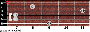 A13/Db for guitar on frets 9, 7, 7, 11, 8, x