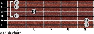 A13/Db for guitar on frets 9, 9, 5, 6, 5, 5