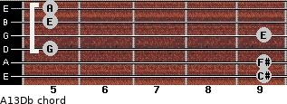 A13/Db for guitar on frets 9, 9, 5, 9, 5, 5