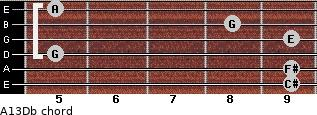 A13/Db for guitar on frets 9, 9, 5, 9, 8, 5