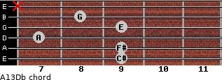 A13/Db for guitar on frets 9, 9, 7, 9, 8, x