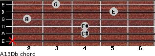 A13/Db for guitar on frets x, 4, 4, 2, 5, 3