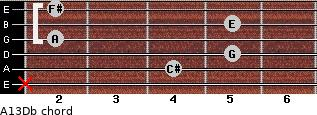 A13/Db for guitar on frets x, 4, 5, 2, 5, 2