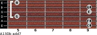 A13/Db add(7) guitar chord