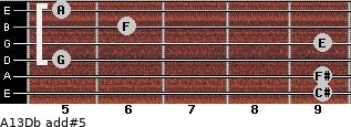 A13/Db add(#5) guitar chord