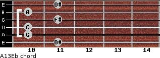 Aº13/Eb for guitar on frets 11, 10, 10, 11, 10, 11