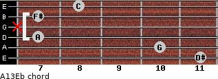 Aº13/Eb for guitar on frets 11, 10, 7, x, 7, 8