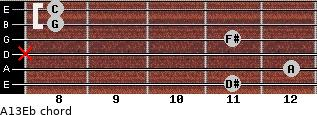 Aº13/Eb for guitar on frets 11, 12, x, 11, 8, 8