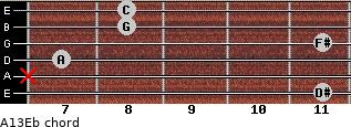 Aº13/Eb for guitar on frets 11, x, 7, 11, 8, 8