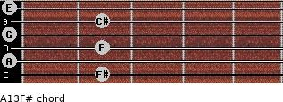 A13/F# for guitar on frets 2, 0, 2, 0, 2, 0