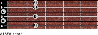 A13/F# for guitar on frets 2, 0, 2, 0, 2, 2