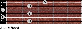 A13/F# for guitar on frets 2, 0, 2, 0, 2, 3