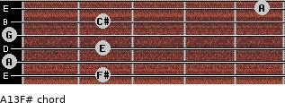 A13/F# for guitar on frets 2, 0, 2, 0, 2, 5