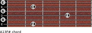 A13/F# for guitar on frets 2, 0, 4, 0, 2, 0