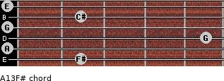 A13/F# for guitar on frets 2, 0, 5, 0, 2, 0