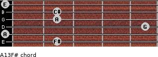 A13/F# for guitar on frets 2, 0, 5, 2, 2, 0